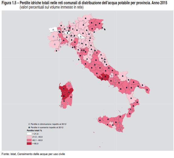 perdite acqua italia
